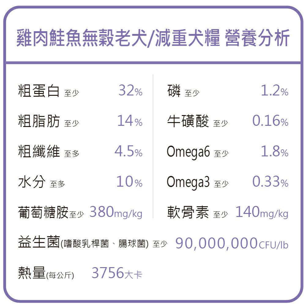 【SofyDOG】Go!85%高肉量無穀系列 雞肉鮭魚 老犬 / 減重配方 12磅 2