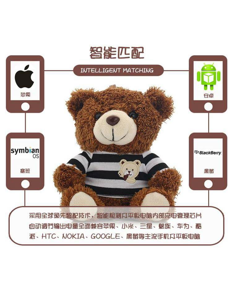 毛絨勁量小熊造型10000毫安行動電源 超萌超可愛造型/情人節首選/移動電源/充電器/蘋果/HTC/三星/SONY/小米/平板通用 3
