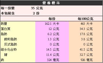 【野味食品】黑橋牌黑胡椒杏仁脆片肉乾70g / 包(10捲) 4