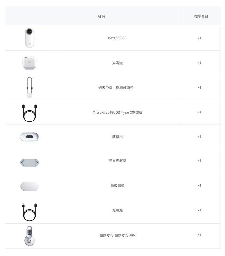 Insta360 GO 拇指防震相機 運動相機 攝影機 公司貨