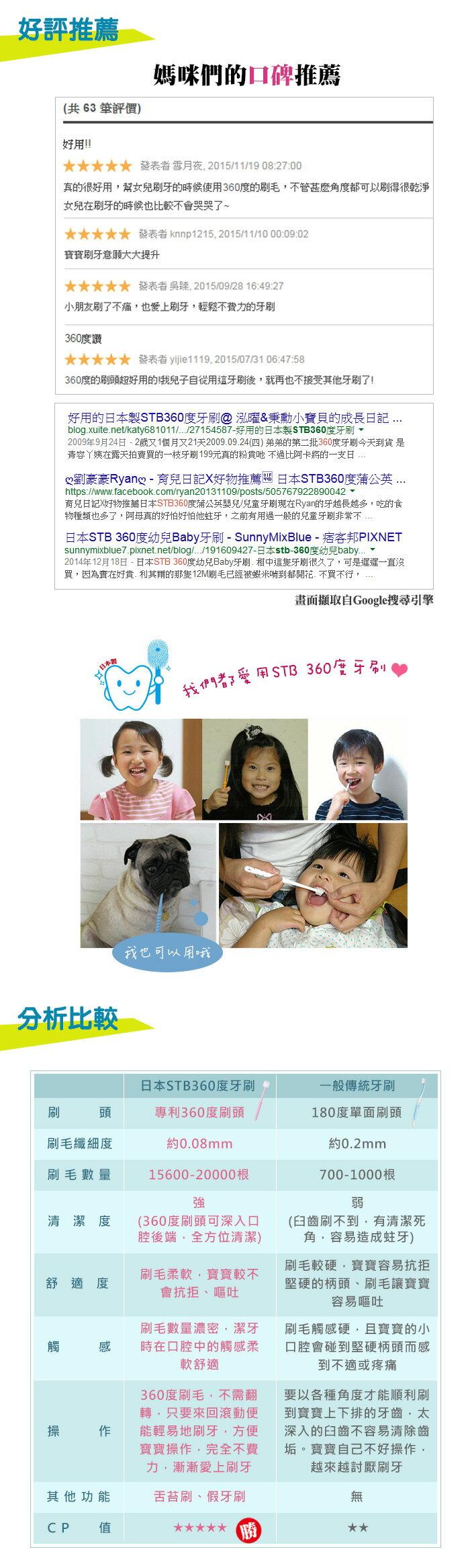 日本STB360度兒童牙刷  360度刷頭 兒童專用 STB 蒲公英 日本牙刷  3歲-~13歲 6