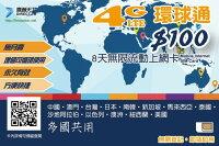 日本上網推薦sim卡吃到飽/wifi機網路吃到飽,日本上網sim卡吃到飽推薦到【港商直售超高CP值 兩款8天】中國 日本 韓國 台灣 美國 澳洲 紐西蘭 阿拉伯 新加坡 馬來西亞 以色列 多國上網卡