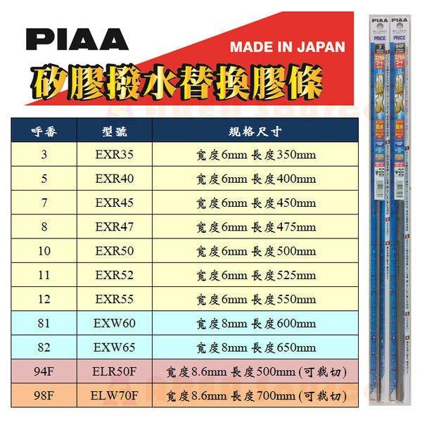 【禾宜精品】PIAA 矽膠撥水 雨刷條 14吋~26吋 (不可裁切款)