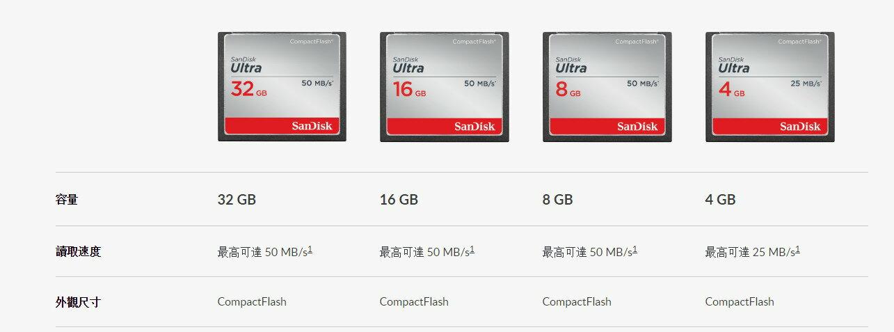 新帝SanDisk 32g Ultra CF 【8G】【16G】【32G】單眼相機和 HD 攝影機專用記憶卡 ★★★ 全新原廠公司貨終身有限保固★★★含稅附發票