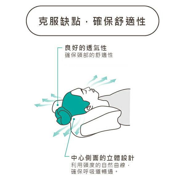 0運費!日本樂天銷售第一 AS快眠枕  枕頭。銷售破40萬顆-日本必買 日本樂天代購 (5880*0.8) 4
