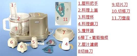 王電/萊特料理機配件-攪拌器〈WTI-9308/WTI-169A/KF-198/WO-2688/8088〉《刷卡分期+免運費》