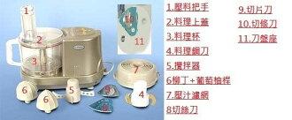 王電/萊特料理機配件-切片刀〈WTI-9308/WTI-169A/KF-198/WO-2688/8088〉《刷卡分期+免運費》