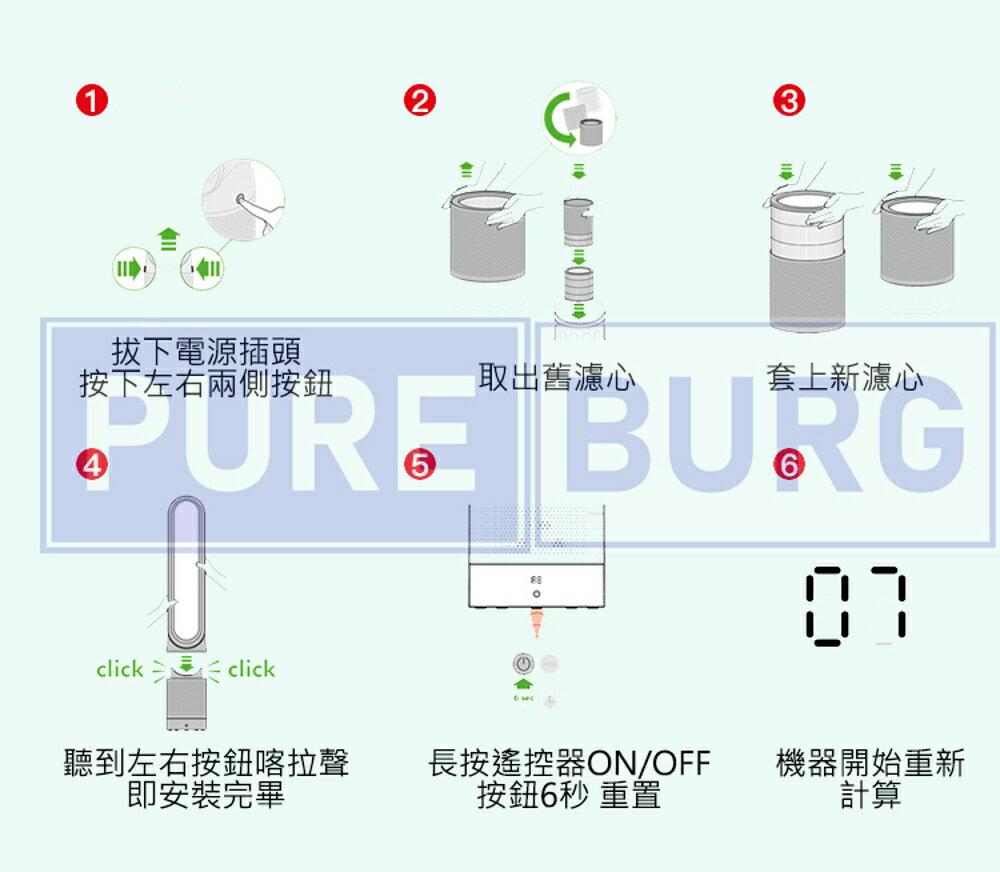 適用Dyson Pure Cool Link TP03 TP02 TP01 TP00 AM11 Pure Cool Me BP01空氣清淨電風扇濾網 濾心耗材 3