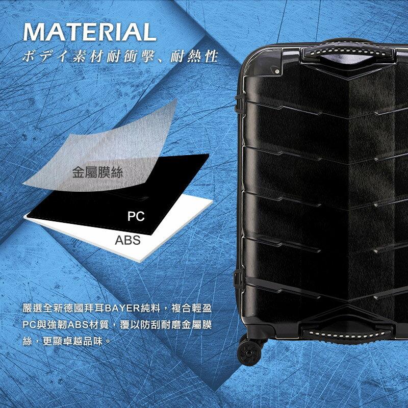 日本 GripMaster 24吋 閃電輕騎士 雙把手拉鍊式硬殼行李箱-2色可選 3