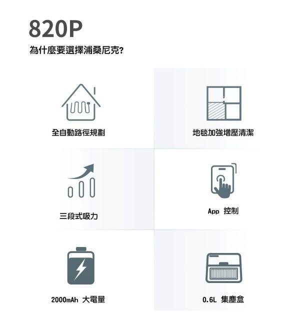 領券再折$168【Proscenic】台灣浦桑尼克 820S 超薄款 3合1智能掃地機器人 歐美版 僅付英文說明書 1