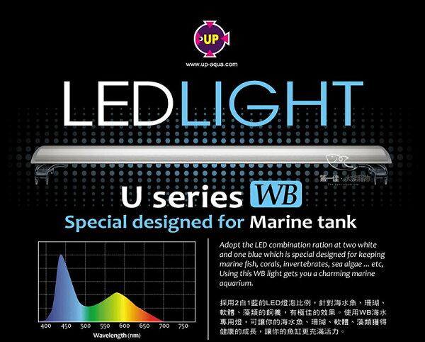 [第一佳水族寵物]台灣雅柏UP[5尺藍白燈海水專用]U系列LED超薄跨燈(150cm)免運