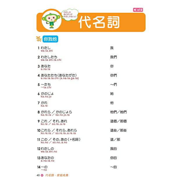 大字清晰版初學者開口說日語(附日中對照MP3) 6