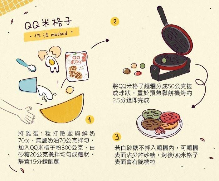 【池上鄉農會】池上米預拌粉-QQ米格子 600公克/包
