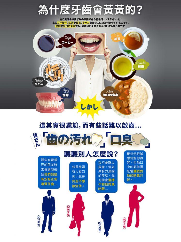 【淳】笑顏對策美歯精華GTW★日本原裝Atsushi(30ml) 2