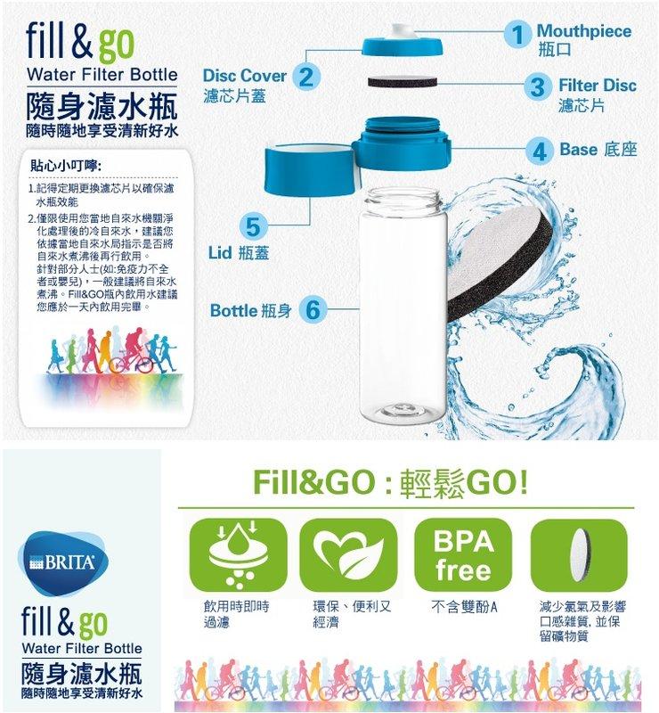 新款 BRITA Fill&Go 0.6L 隨身濾水瓶 濾水壺 內贈專用提帶藍色629元