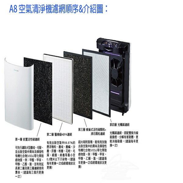 <br/><br/>  Opure 臻淨  A8 物聯網光觸媒醫療級HEPA 空氣清淨機四層濾網組<br/><br/>