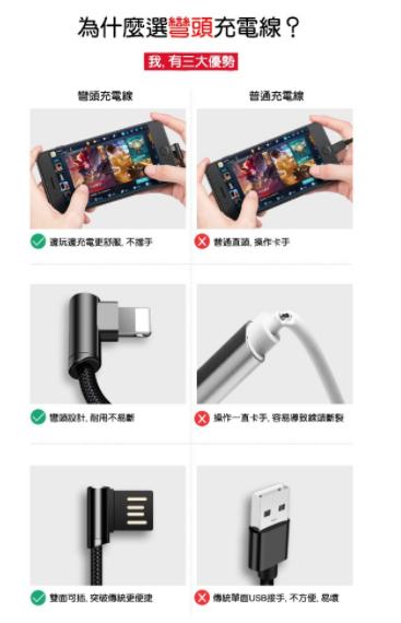 現貨★【L型手機充電線】Lightning TYPE-C充電線 L型傳輸線
