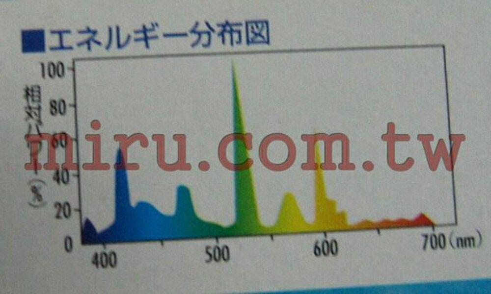 【西高地水族坊】日本SUDO生命之光超強光太陽燈管(40W)
