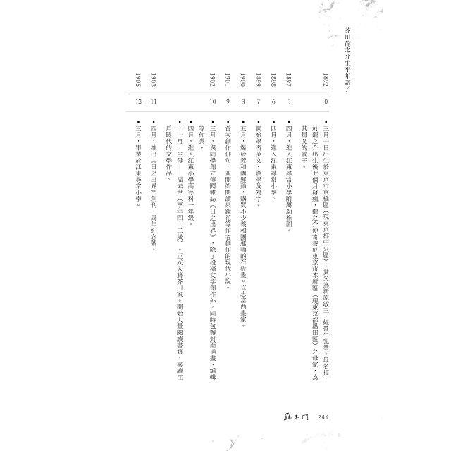 日本經典文學:羅生門(附精美藏書票) 9