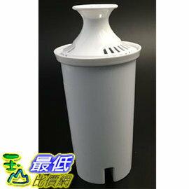 [105新款圓型濾芯現貨] Brita 濾水壺專用圓形濾心/濾芯 (3入) (和舊款相容,效率更好)
