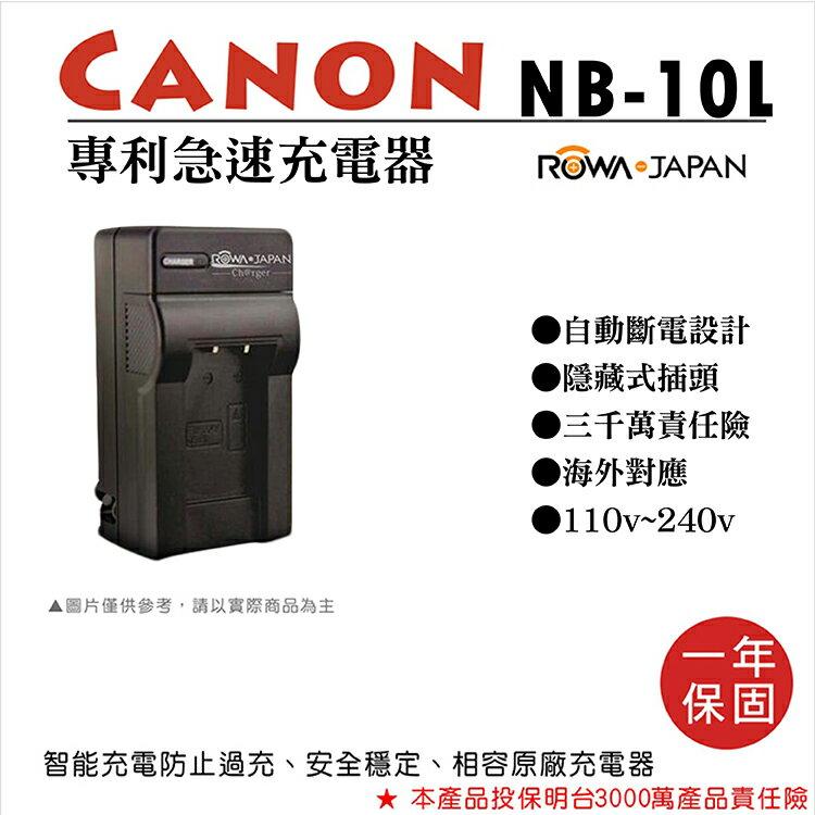 攝彩@樂華 CANON NB-10L 專利快速充電器 NB10L 相容原廠電池 1年保固 G15 G1X SX50HS