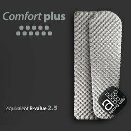 【鄉野情戶外用品店】 Sea To Summit |澳洲| Comfort Plus 舒適Plus睡墊/登山睡墊(含維修備品)/AMCPRR 【標準版—方型灰】