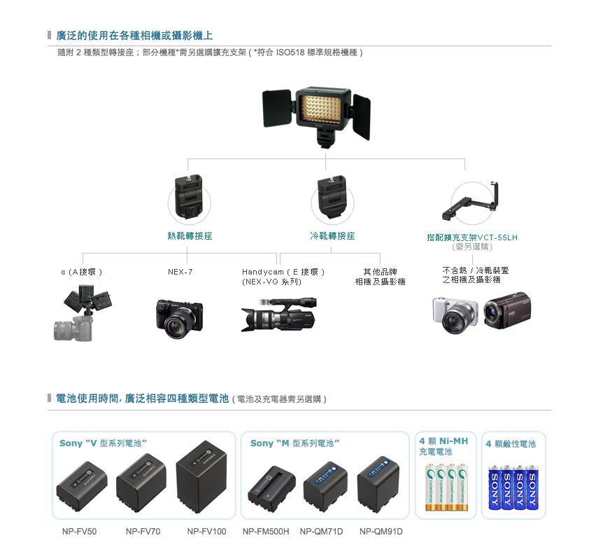 SONY 索尼 HVL-LE1 外接式 LED 攝影燈 | 金曲音響