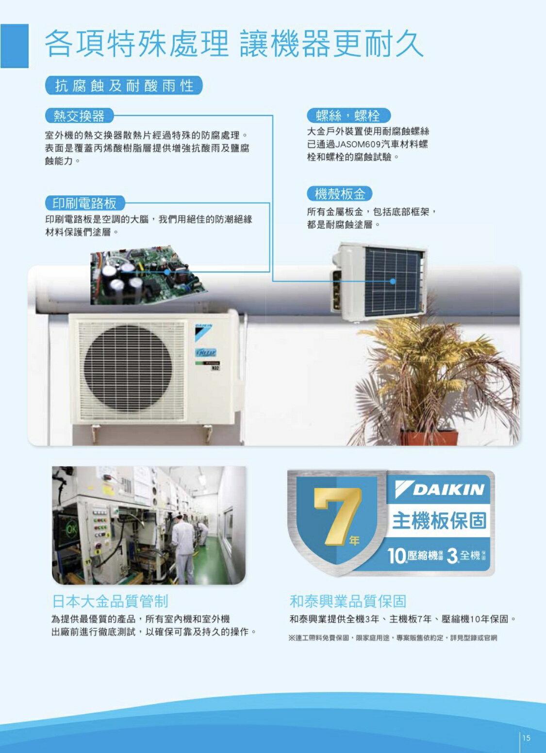 大金冷暖變頻分離式FTHF20RVLT 省電 PM2.5除塵 高品質 靜音 8