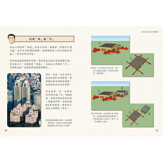 謝沅瑾最專業的開運居家風水:如何選出好房子的36招,格局解析+場景實勘+3D圖解,教你找好房、住好宅 6