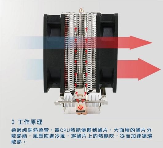 CP值冠軍 原廠公司貨  i-CoolTW冰旋風CPU散熱器 CPU 風扇 電腦組裝 機殼 原廠風扇 6