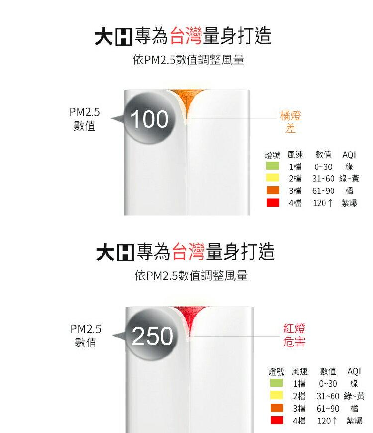 【Haier 海爾】醛效抗敏大H空氣清淨機 AP450 抗PM2.5  /  除甲醛(加碼送專屬濾網) 5