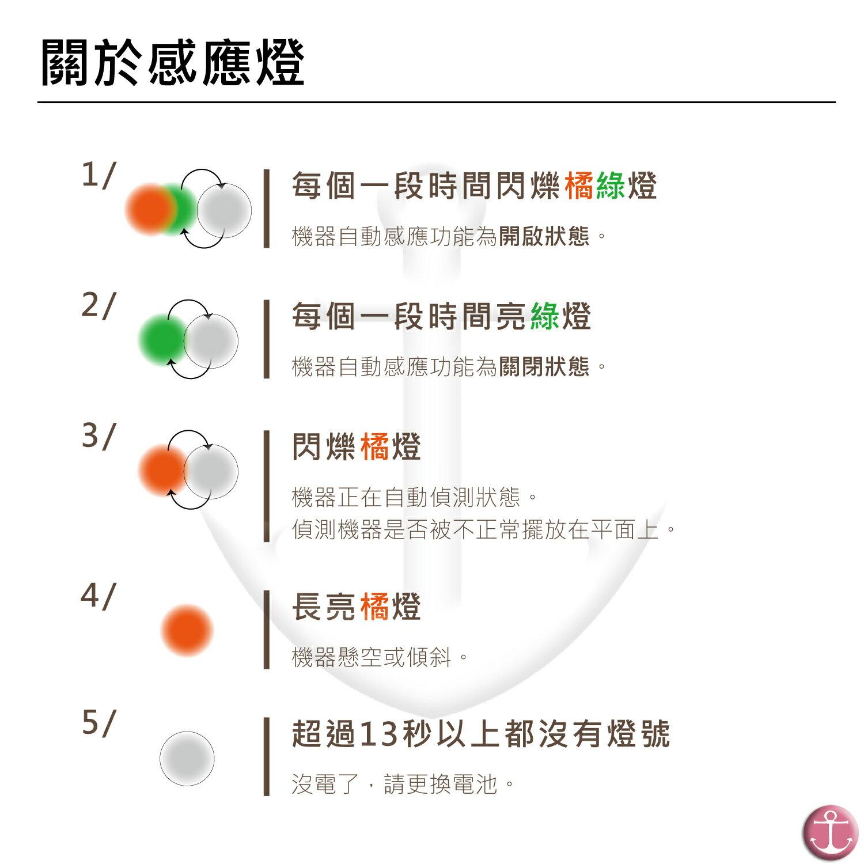 日本雞仔牌自動芳香劑 自動噴霧除臭機芳香機噴霧機補充罐 浴室廁所客廳擴香 9