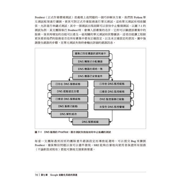 網站可靠性工程|Google的系統管理之道 8