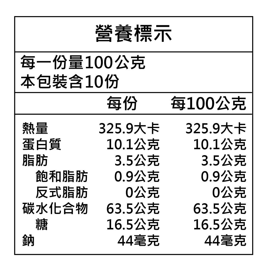 ★滿555領券現折55【Mega Harvest】德國-什錦榛果穀片 1000g