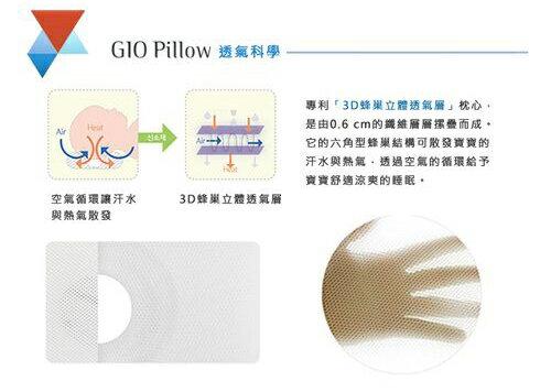 GIO Pillow 超透氣護頭型枕-M號 (藍 / 白 / 粉)【悅兒園婦幼生活館】 5