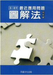 王百世國小數學最新應用問題圖解法(中年級)