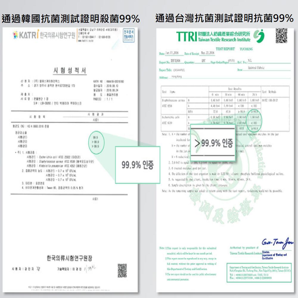 韓國抗菌奈米銅口罩(特殊韓國專利微電流奈米銅織布製成) 1入 / 盒 10色可選 口罩 / 成人口罩 / 男女口罩 6