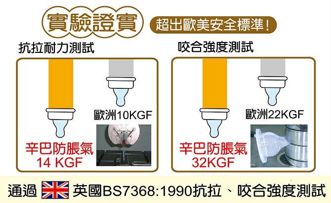 『121婦嬰用品館』辛巴 防脹氣標準圓孔奶嘴 L 4入 2
