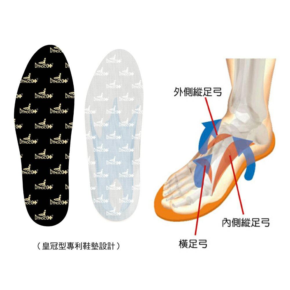 【樂活動】Dymoco動態平衡保健專利鞋墊 1