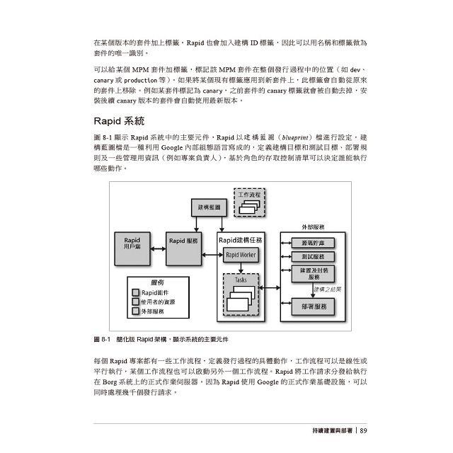 網站可靠性工程|Google的系統管理之道 9
