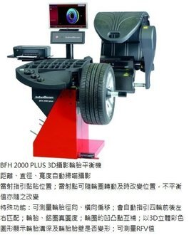【宏進輪胎】米其林PS3 『245/45R17』超值優惠價四輪合購5000/條