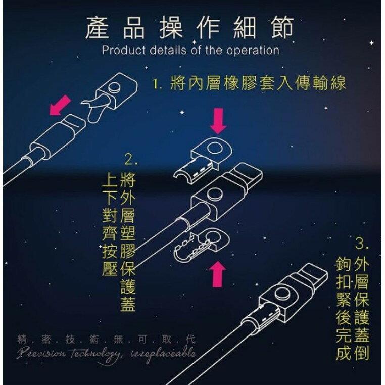 夜光線套 充電線保護套 傳輸線保護套 保護線材 台灣專利 i護蘋果螢光保護線套 iPhone線套