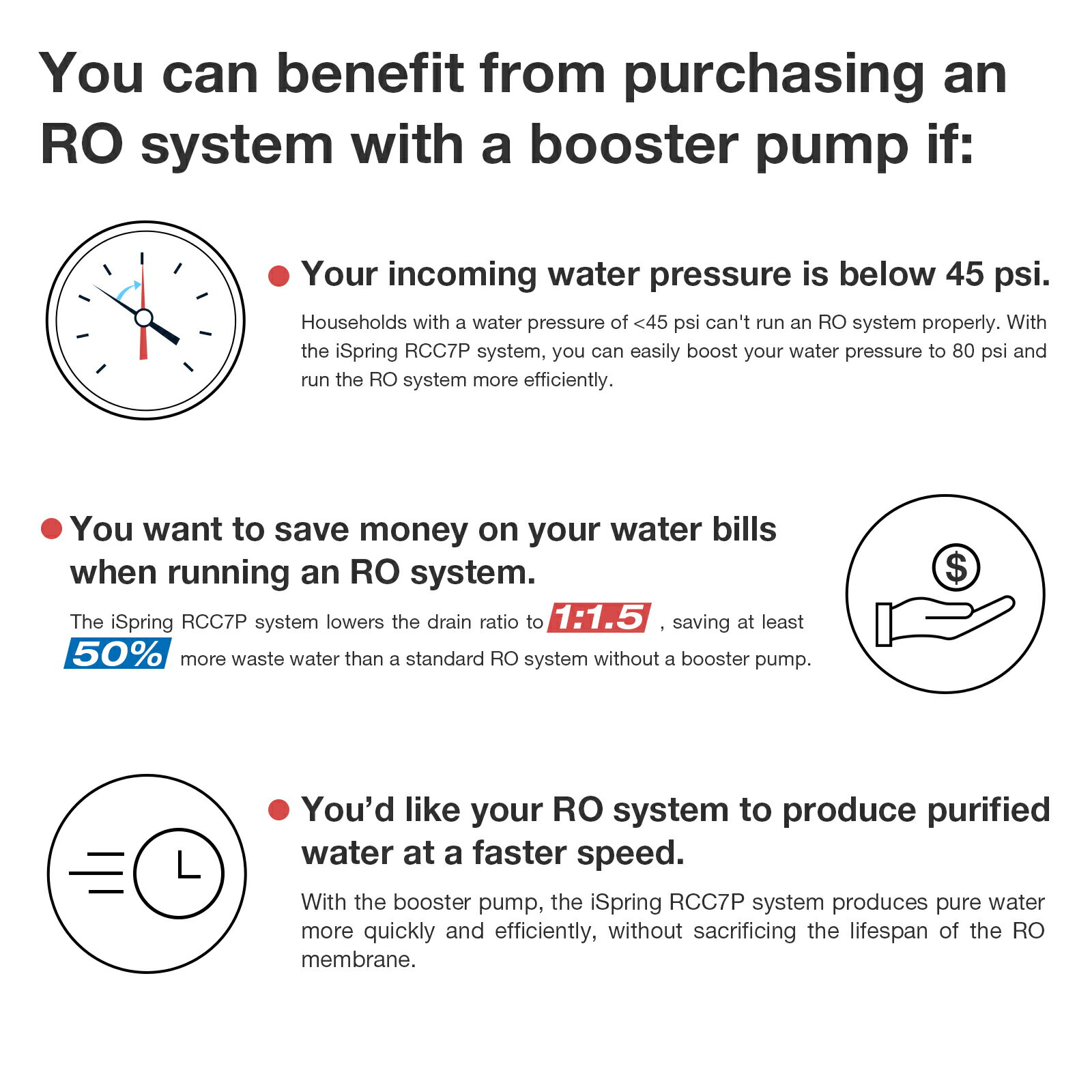 100GPD 6-Stage Reverse Osmosis RO UV Water Filter System with Booster Pump,  Luxury faucet, Clear housing, and NSF certified 3 2 Gallon Tank - iSpring