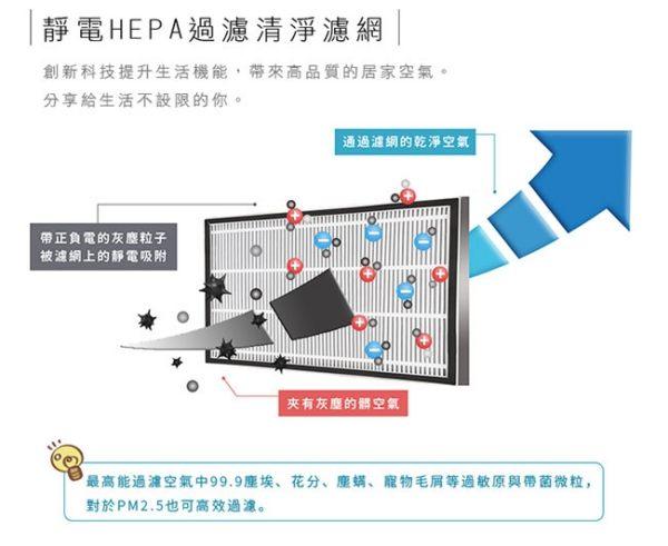 尚朋堂 空氣清淨機 專用HEPA濾網 SA-H360 適用:SA-2258DC/SA-2203C-H2/SA-2255F