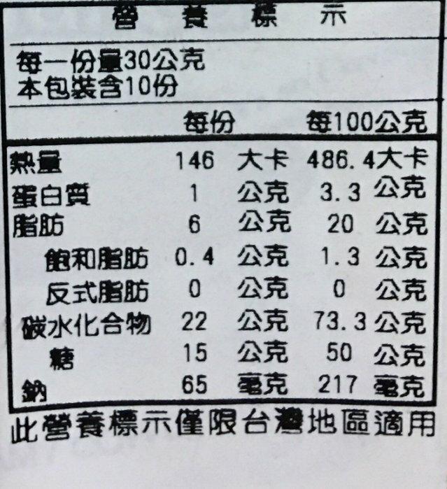{ 泰菲印越 }  印尼 KOPIKO  BLANCA COFFEE 三合一即溶白咖啡 10入 3