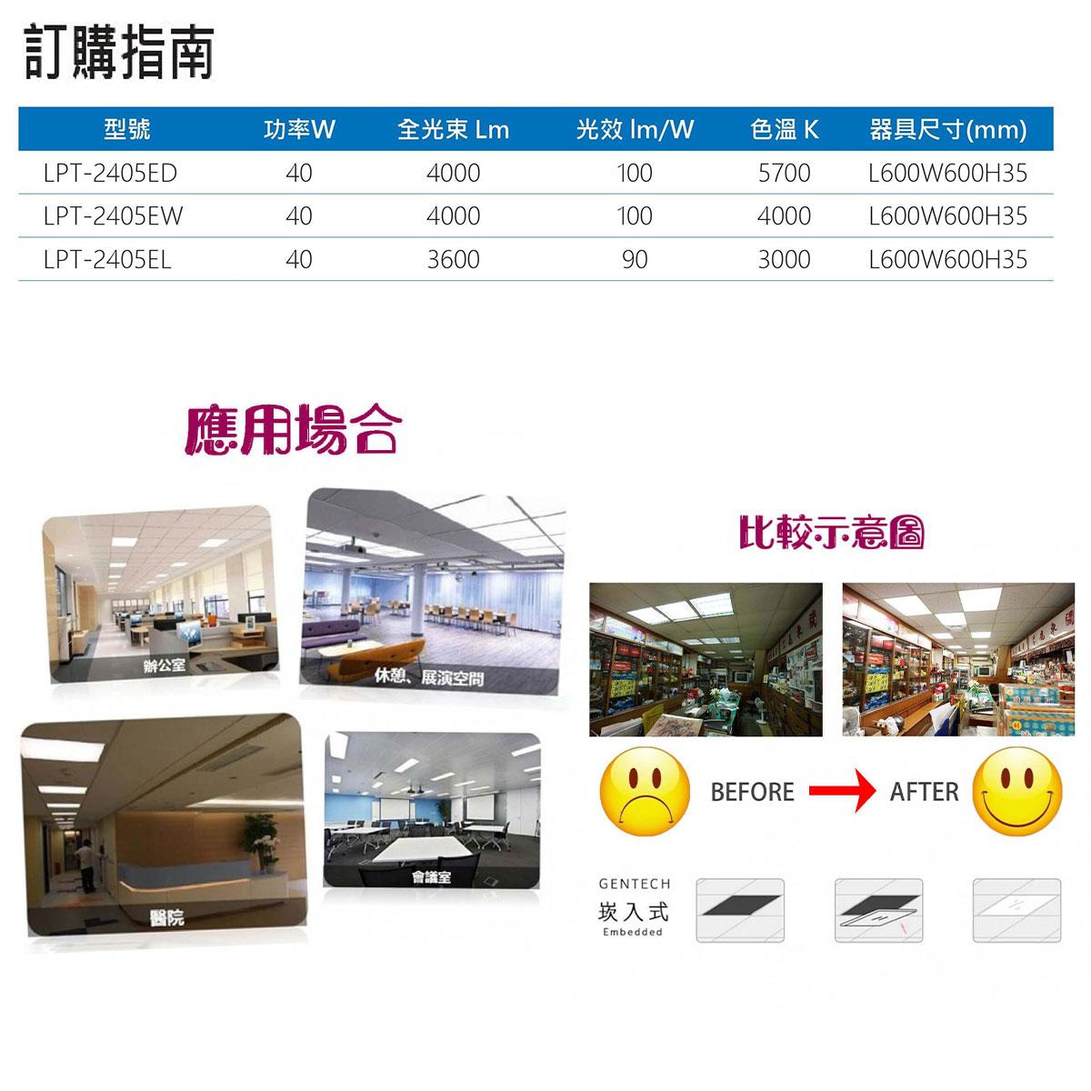 東亞 2X2 LED 直下式 平板燈 全電壓 40w 白光  〖永光照明〗 TO-LPT-2405ED
