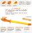 『121婦嬰用品館』辛巴 果凍Q感溫軟質湯匙組 - 綠 2