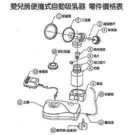 [ Baby House ]愛兒房新式電動吸乳器(專用零件)-接頭墊片【愛兒房生活館】