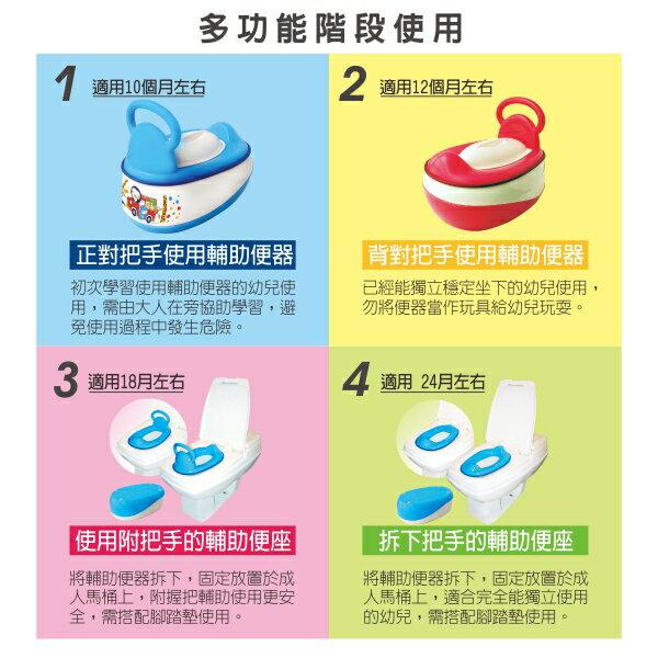 『121婦嬰用品館』PUKU 5合1便器 - 藍 6