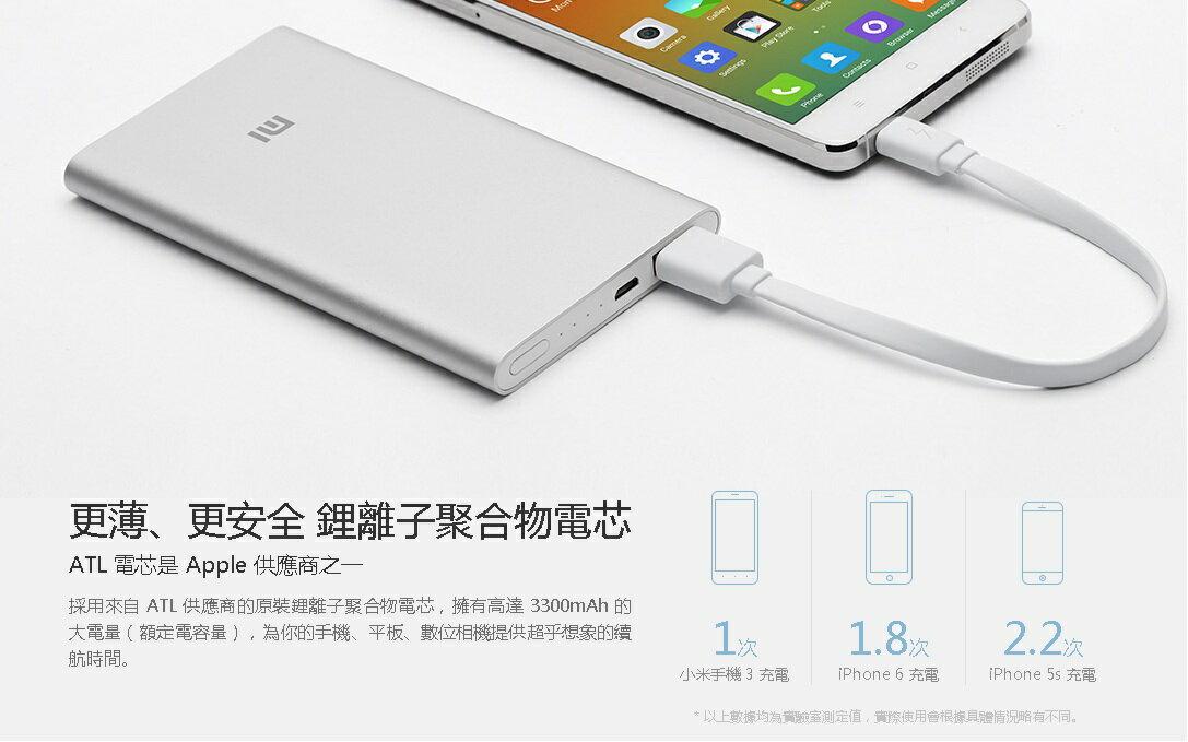限量-官方代購 小米行動電源5000版本 小米 行動電源 充電器 USB 4